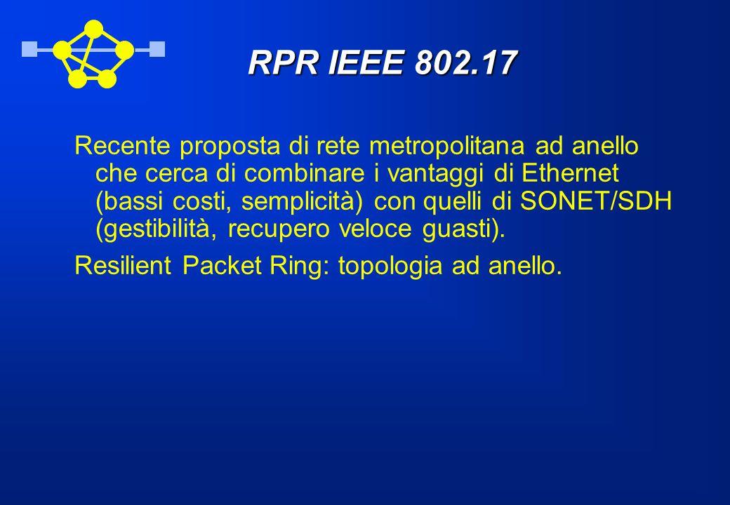RPR IEEE 802.17 Recente proposta di rete metropolitana ad anello che cerca di combinare i vantaggi di Ethernet (bassi costi, semplicità) con quelli di
