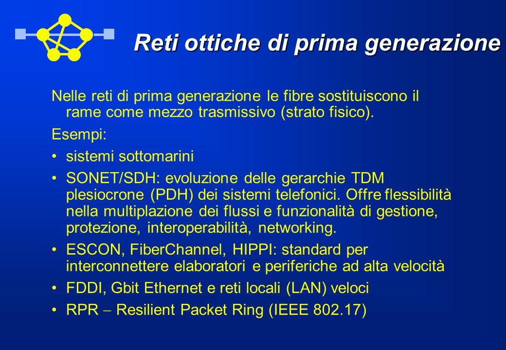 SONET/SDH Lattuale infrastruttura della rete telefonica, su cui vengono sovente veicolati i canali di altre tipologie di reti, è in larga misura basata sulle gerarchie sincrone: SONET Synchronous Optical NETwork (segnali ottici multipli della velocità base di segnale di 51.84 Mbit/s)SONET Synchronous Optical NETwork (segnali ottici multipli della velocità base di segnale di 51.84 Mbit/s) SDH Synchronous Digital Hierarchy (equivalente europeo ed internazionale di SONET)SDH Synchronous Digital Hierarchy (equivalente europeo ed internazionale di SONET) STS Synchronous Transport Signal (standard corrispondente per i segnali elettrici)STS Synchronous Transport Signal (standard corrispondente per i segnali elettrici) La topologia è ad anelli per motivi di affidabilità.