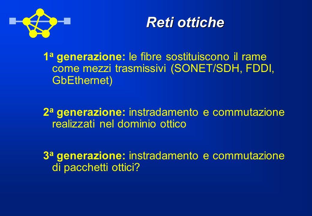 Reti ottiche 1 a generazione: le fibre sostituiscono il rame come mezzi trasmissivi (SONET/SDH, FDDI, GbEthernet) 2 a generazione: instradamento e commutazione realizzati nel dominio ottico 3 a generazione: instradamento e commutazione di pacchetti ottici