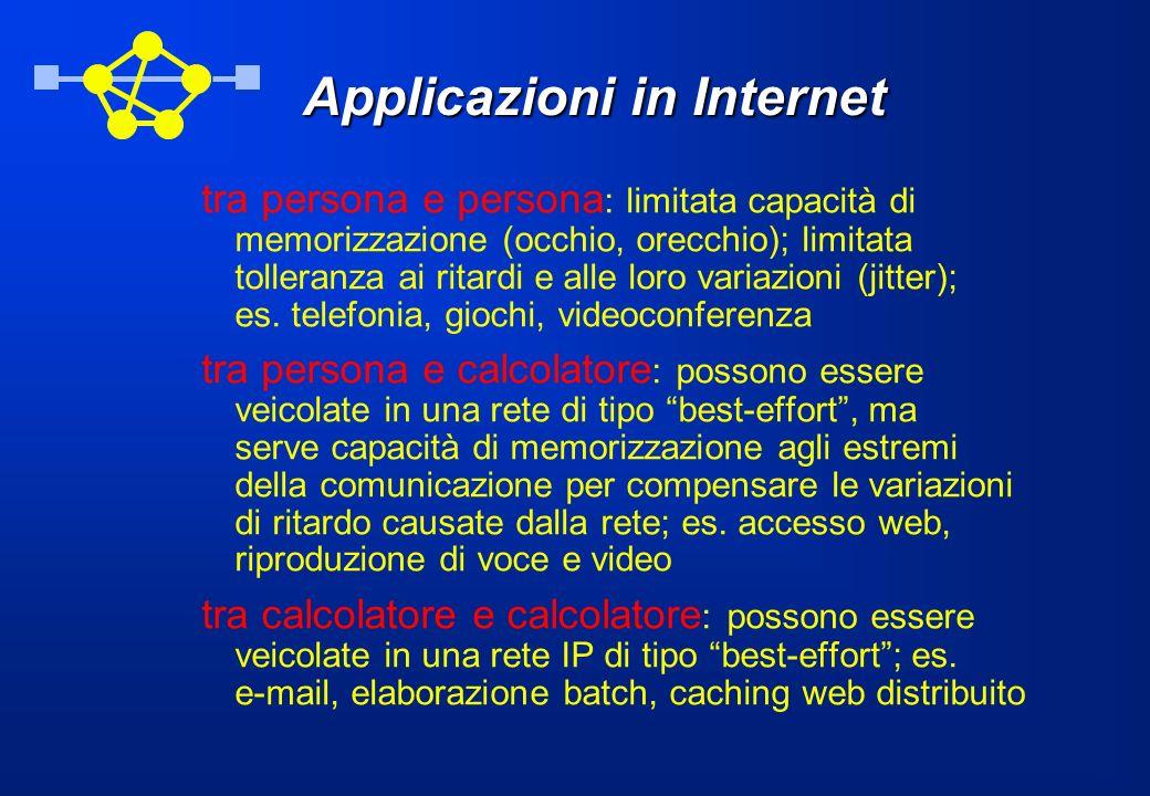 Applicazioni in Internet tra persona e persona : limitata capacità di memorizzazione (occhio, orecchio); limitata tolleranza ai ritardi e alle loro variazioni (jitter); es.
