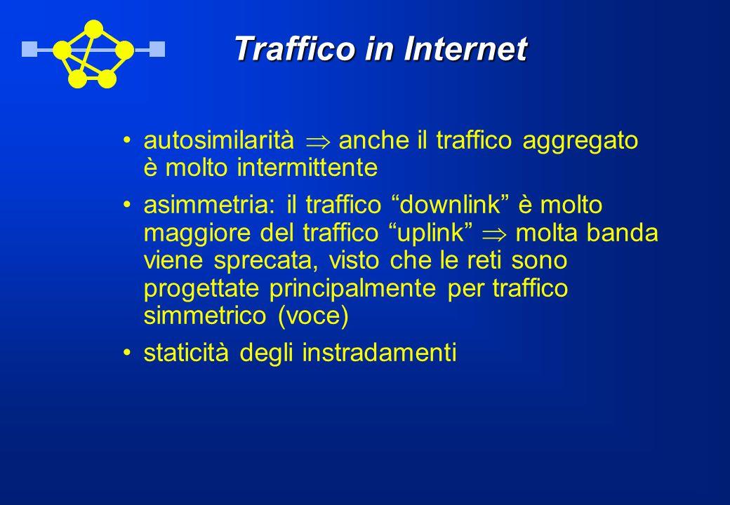 Traffico in Internet autosimilarità anche il traffico aggregato è molto intermittente asimmetria: il traffico downlink è molto maggiore del traffico uplink molta banda viene sprecata, visto che le reti sono progettate principalmente per traffico simmetrico (voce) staticità degli instradamenti