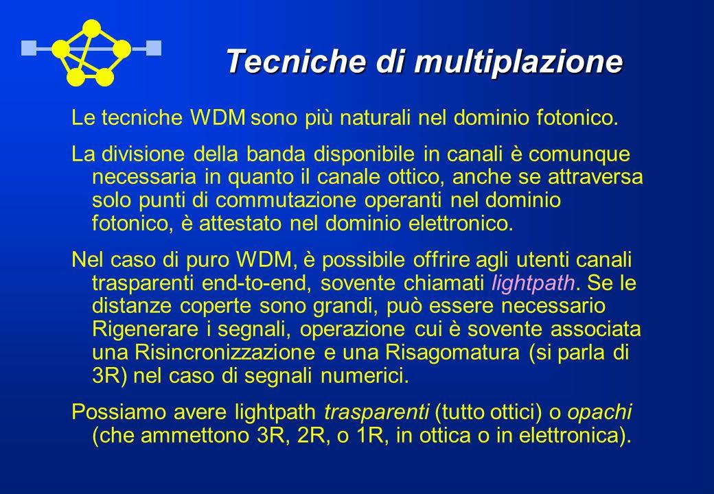 Tecniche di multiplazione Le tecniche WDM sono più naturali nel dominio fotonico.