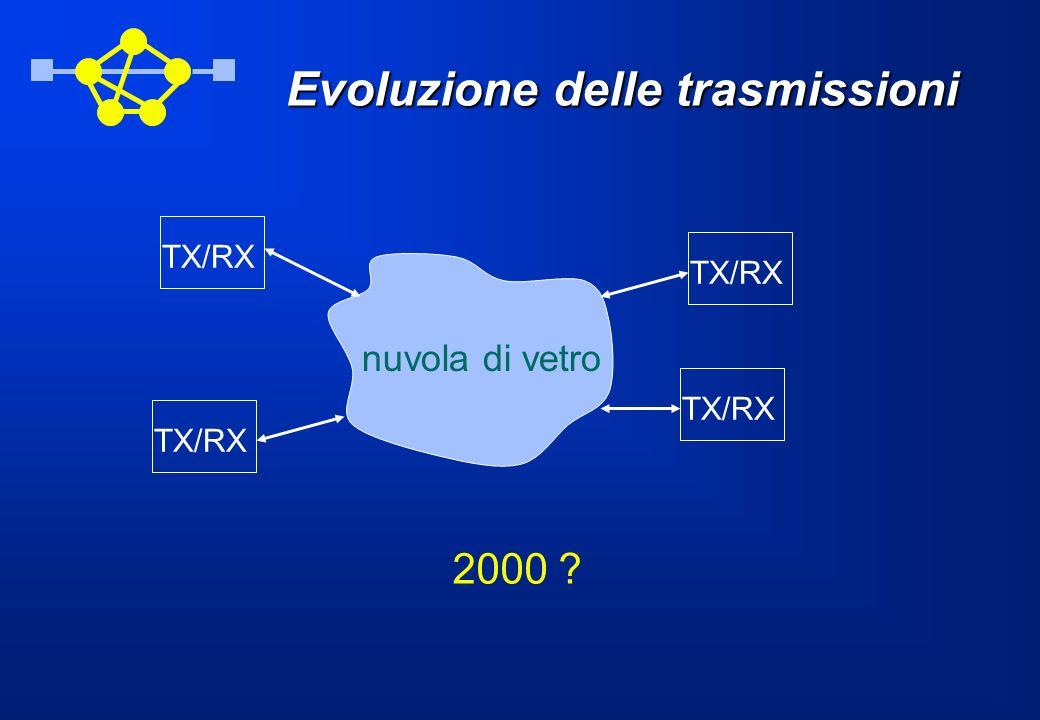 Evoluzione delle trasmissioni TX/RX 2000 nuvola di vetro