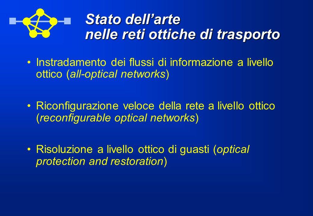 Stato dellarte nelle reti ottiche di trasporto Instradamento dei flussi di informazione a livello ottico (all-optical networks) Riconfigurazione veloce della rete a livello ottico (reconfigurable optical networks) Risoluzione a livello ottico di guasti (optical protection and restoration)