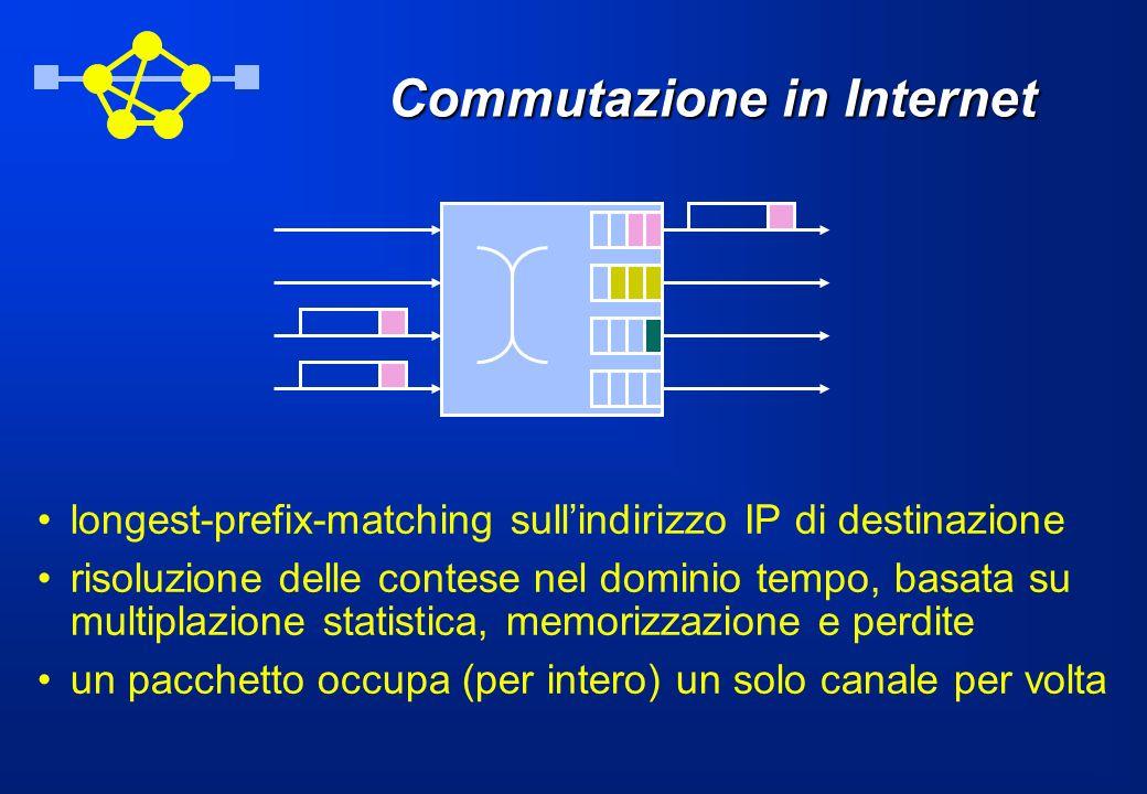 Commutazione in Internet longest-prefix-matching sullindirizzo IP di destinazione risoluzione delle contese nel dominio tempo, basata su multiplazione statistica, memorizzazione e perdite un pacchetto occupa (per intero) un solo canale per volta