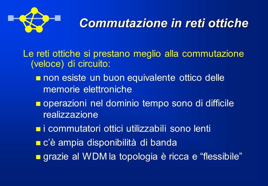 Commutazione in reti ottiche Le reti ottiche si prestano meglio alla commutazione (veloce) di circuito: non esiste un buon equivalente ottico delle me
