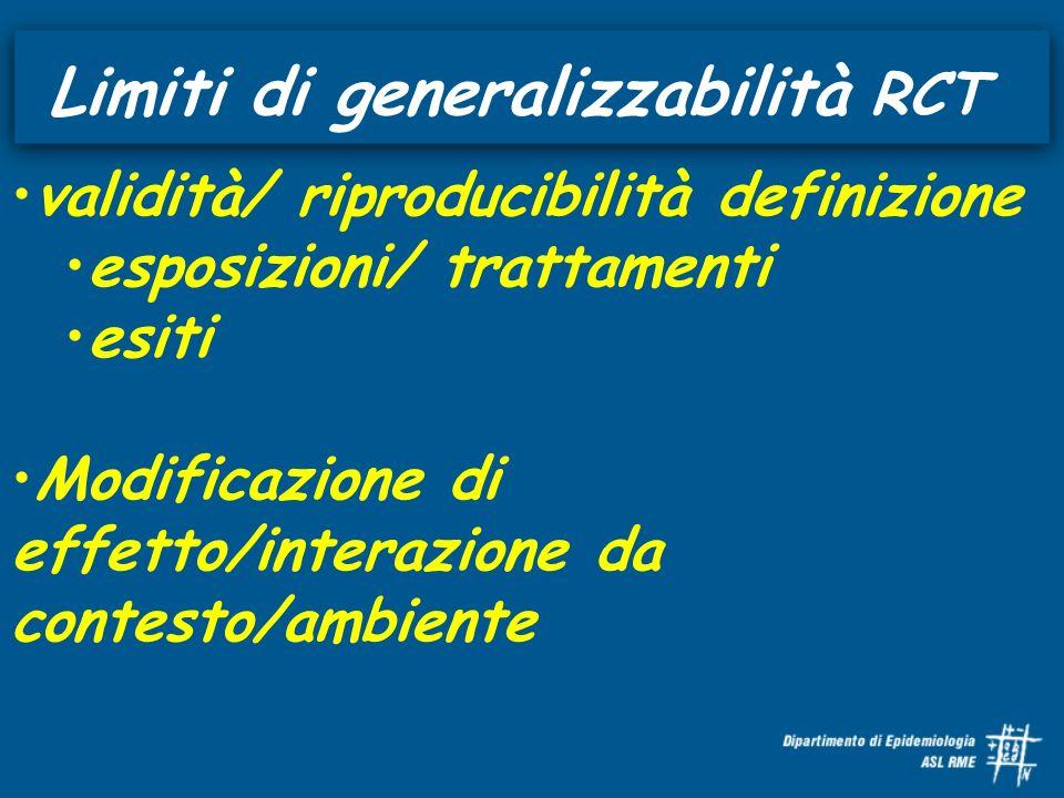 Limiti di generalizzabilità RCT validità/ riproducibilità definizione esposizioni/ trattamenti esiti Modificazione di effetto/interazione da contesto/ambiente