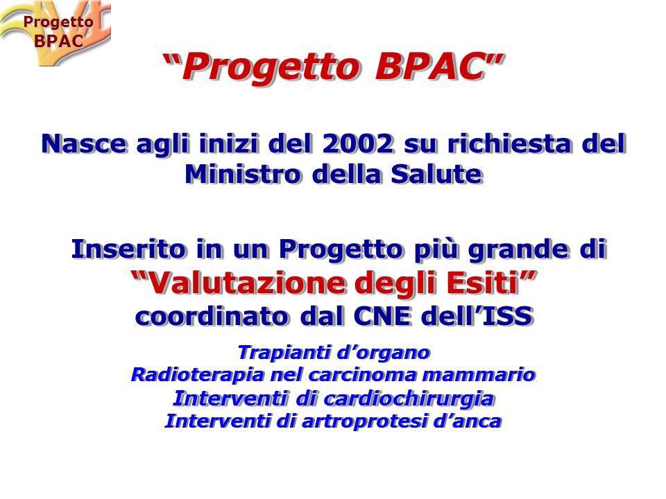 Progetto BPAC Progetto BPAC Nasce agli inizi del 2002 su richiesta del Ministro della Salute Inserito in un Progetto più grande di Valutazione degli Esiti Inserito in un Progetto più grande di Valutazione degli Esiti coordinato dal CNE dellISS Trapianti dorgano Radioterapia nel carcinoma mammario Interventi di cardiochirurgia Interventi di artroprotesi danca Progetto BPAC Progetto BPAC Nasce agli inizi del 2002 su richiesta del Ministro della Salute Inserito in un Progetto più grande di Valutazione degli Esiti Inserito in un Progetto più grande di Valutazione degli Esiti coordinato dal CNE dellISS Trapianti dorgano Radioterapia nel carcinoma mammario Interventi di cardiochirurgia Interventi di artroprotesi danca ProgettoBPAC