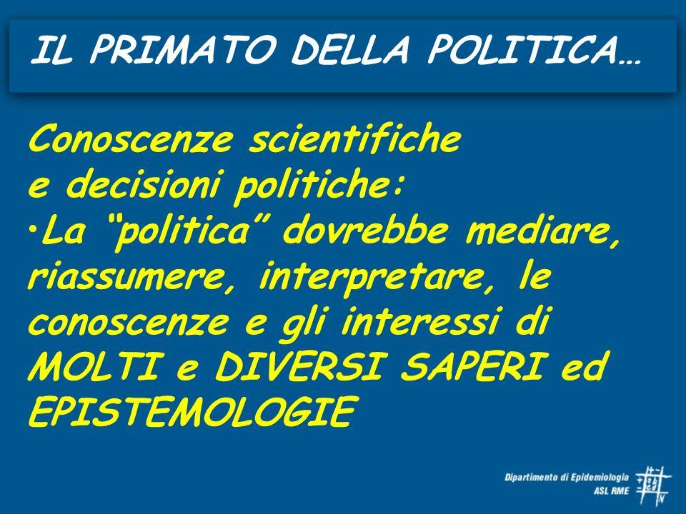 Conoscenze scientifiche e decisioni politiche: La politica dovrebbe mediare, riassumere, interpretare, le conoscenze e gli interessi di MOLTI e DIVERSI SAPERI ed EPISTEMOLOGIE IL PRIMATO DELLA POLITICA…