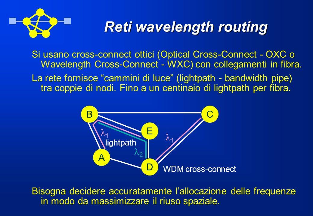 Reti wavelength routing Si usano cross-connect ottici (Optical Cross-Connect - OXC o Wavelength Cross-Connect - WXC) con collegamenti in fibra. La ret