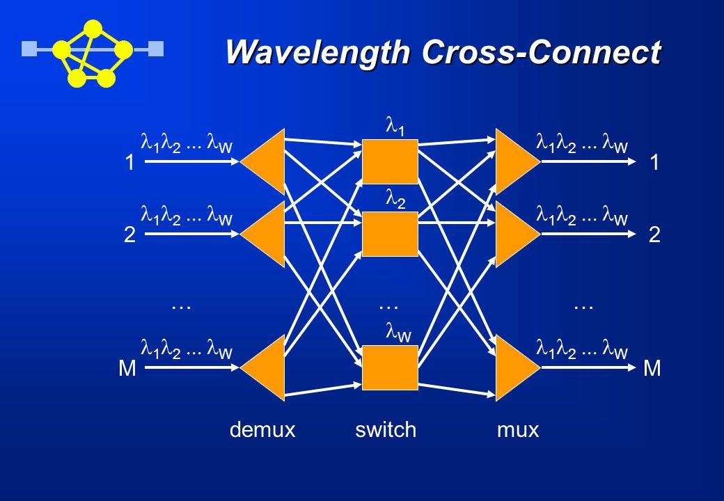 Wavelength Cross-Connect 1 2 M … demuxswitch … 1 2 M … mux 1 2 W 1 2 W