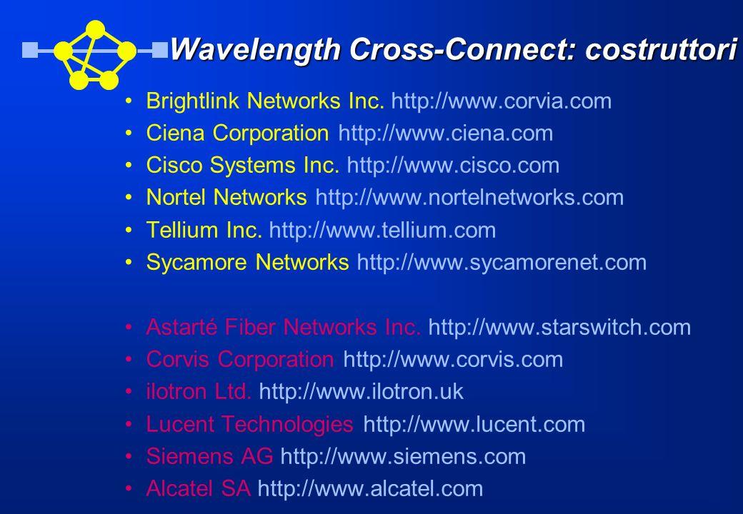 Wavelength Cross-Connect: costruttori Brightlink Networks Inc. http://www.corvia.com Ciena Corporation http://www.ciena.com Cisco Systems Inc. http://