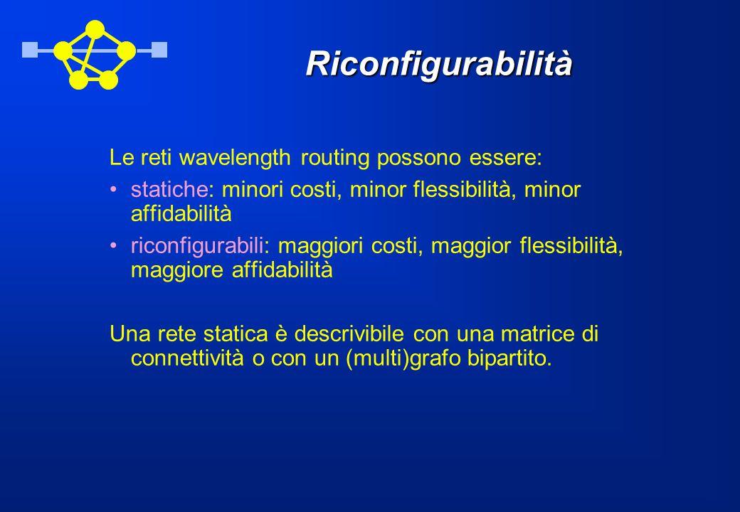 Riconfigurabilità Le reti wavelength routing possono essere: statiche: minori costi, minor flessibilità, minor affidabilità riconfigurabili: maggiori