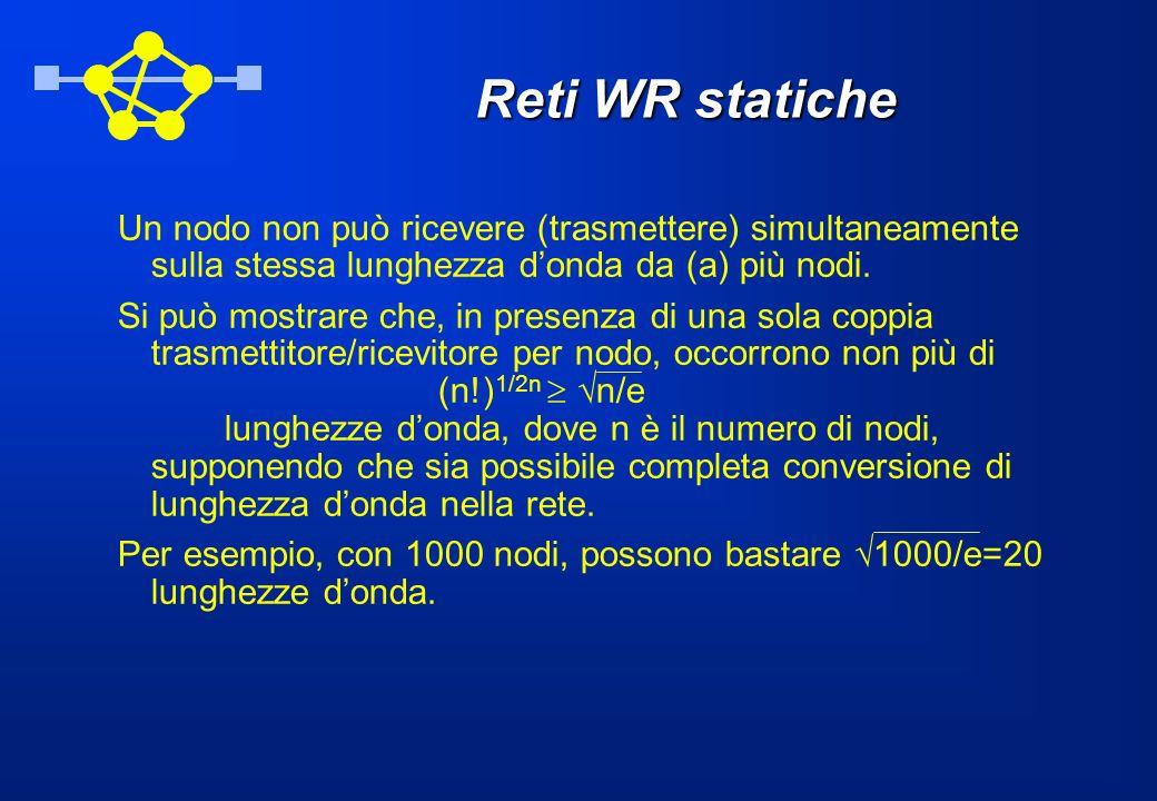 Reti WR statiche Un nodo non può ricevere (trasmettere) simultaneamente sulla stessa lunghezza donda da (a) più nodi. Si può mostrare che, in presenza