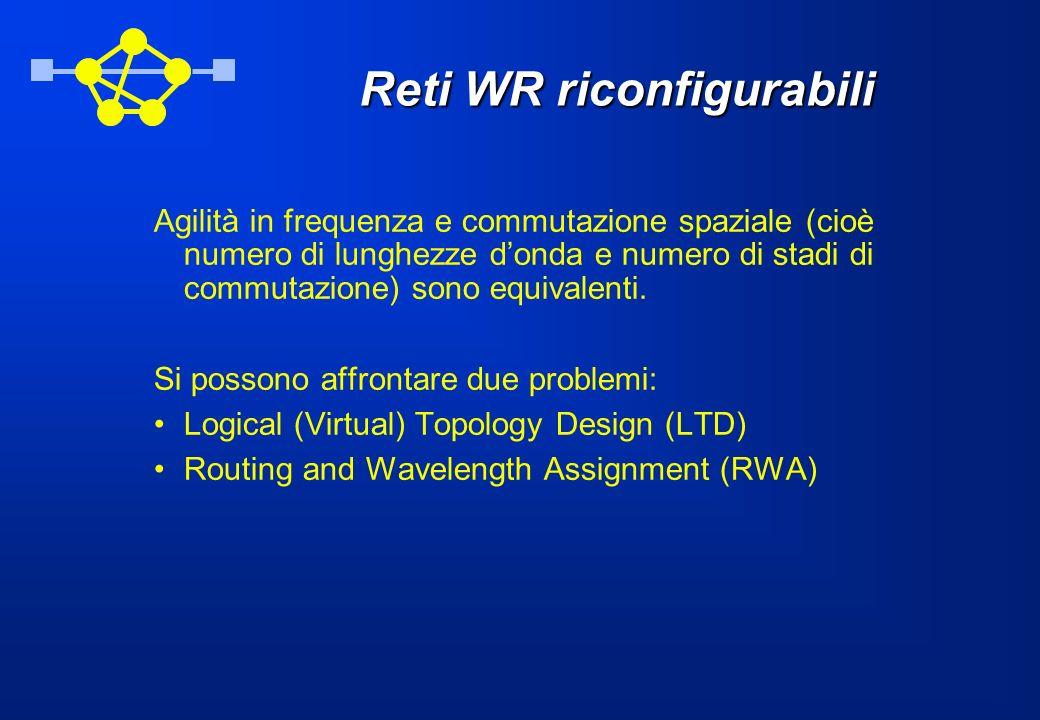 Reti WR riconfigurabili Agilità in frequenza e commutazione spaziale (cioè numero di lunghezze donda e numero di stadi di commutazione) sono equivalen