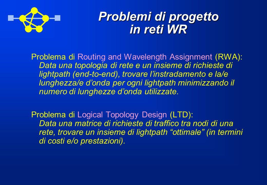 Problemi di progetto in reti WR Problema di Routing and Wavelength Assignment (RWA): Data una topologia di rete e un insieme di richieste di lightpath