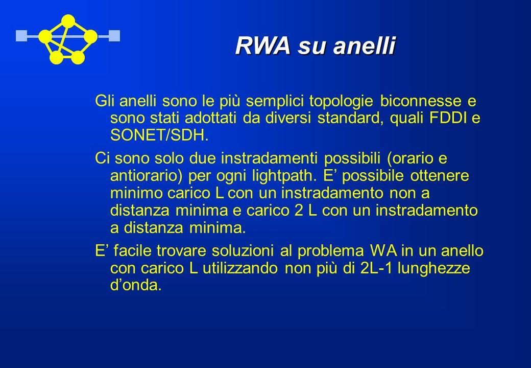 RWA su anelli Gli anelli sono le più semplici topologie biconnesse e sono stati adottati da diversi standard, quali FDDI e SONET/SDH. Ci sono solo due