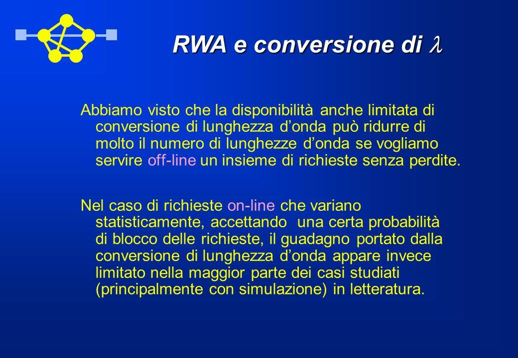 RWA e conversione di RWA e conversione di Abbiamo visto che la disponibilità anche limitata di conversione di lunghezza donda può ridurre di molto il