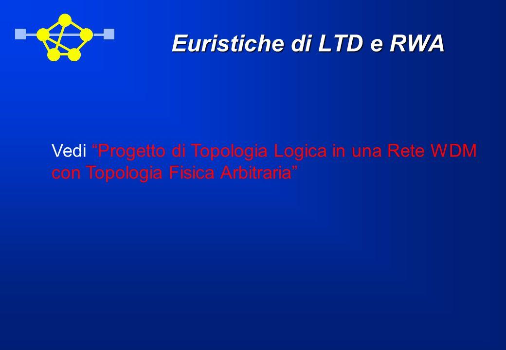 Euristiche di LTD e RWA Vedi Progetto di Topologia Logica in una Rete WDM con Topologia Fisica Arbitraria