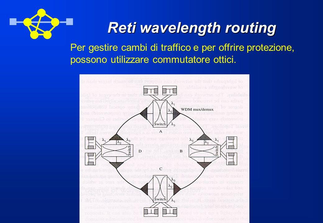 Reti wavelength routing Per gestire cambi di traffico e per offrire protezione, possono utilizzare commutatore ottici.