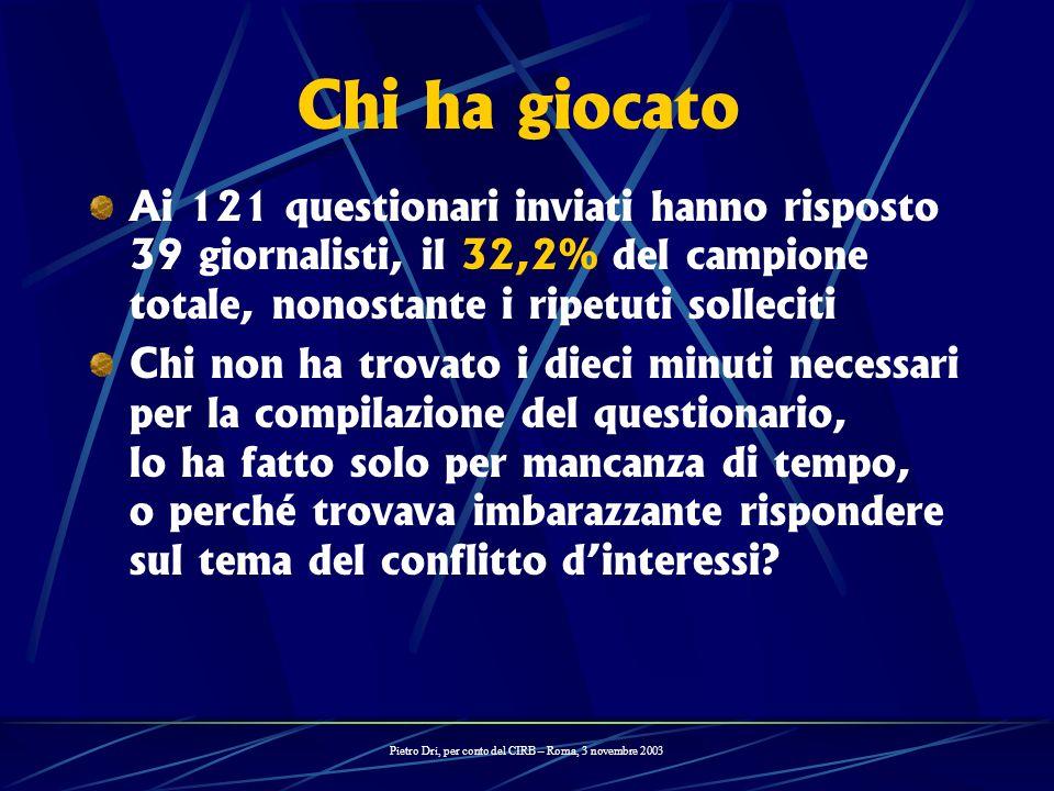 Chi ha giocato Ai 121 questionari inviati hanno risposto 39 giornalisti, il 32,2% del campione totale, nonostante i ripetuti solleciti Chi non ha trov