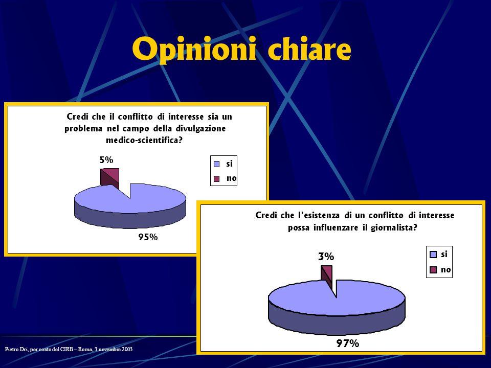 Opinioni chiare Credi che il conflitto di interesse sia un problema nel campo della divulgazione medico-scientifica? 95% 5% si no Credi che l'esistenz