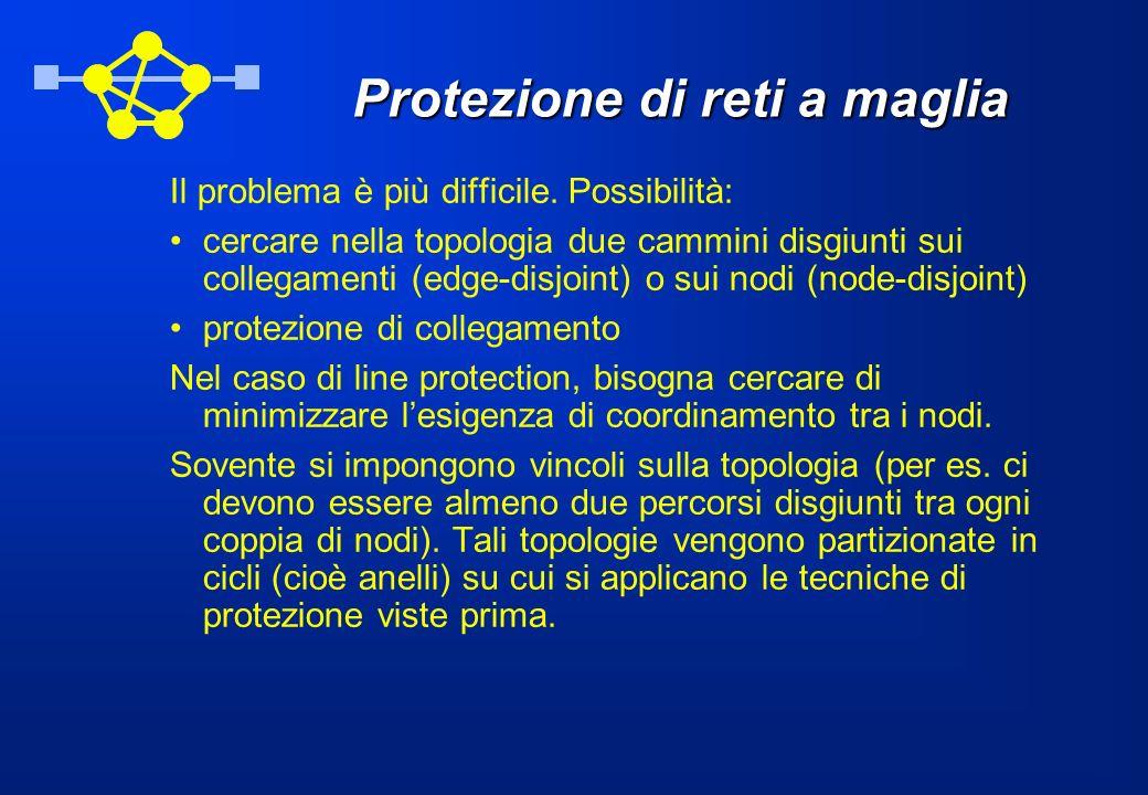 Protezione di reti a maglia Il problema è più difficile.