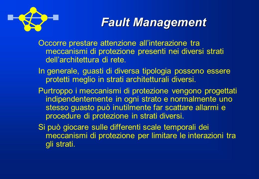 Fault Management Occorre prestare attenzione allinterazione tra meccanismi di protezione presenti nei diversi strati dellarchitettura di rete.