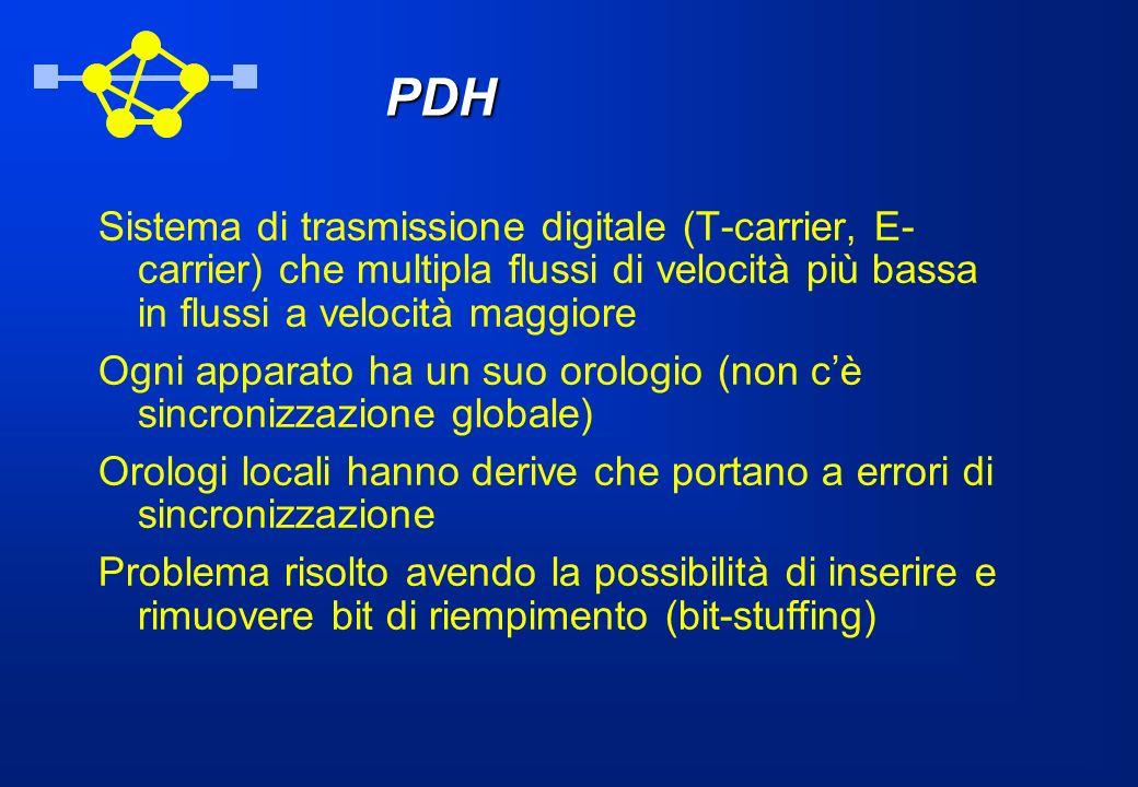PDH Sistema di trasmissione digitale (T-carrier, E- carrier) che multipla flussi di velocità più bassa in flussi a velocità maggiore Ogni apparato ha