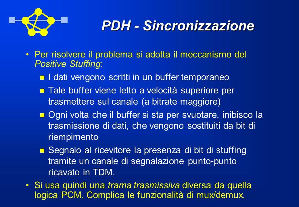 PDH - Sincronizzazione Per risolvere il problema si adotta il meccanismo del Positive Stuffing: I dati vengono scritti in un buffer temporaneo Tale bu