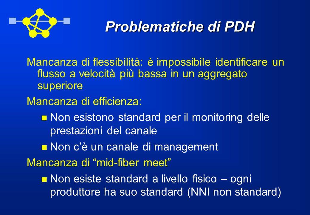 Problematiche di PDH Mancanza di flessibilità: è impossibile identificare un flusso a velocità più bassa in un aggregato superiore Mancanza di efficie
