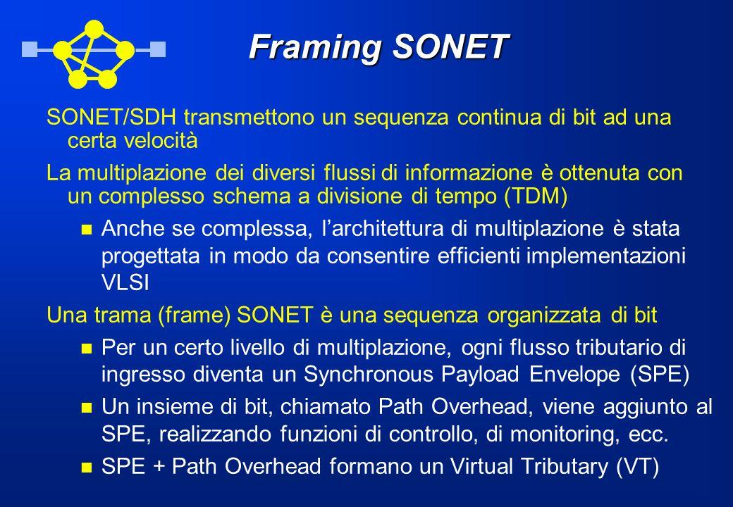 Framing SONET SONET/SDH transmettono un sequenza continua di bit ad una certa velocità La multiplazione dei diversi flussi di informazione è ottenuta