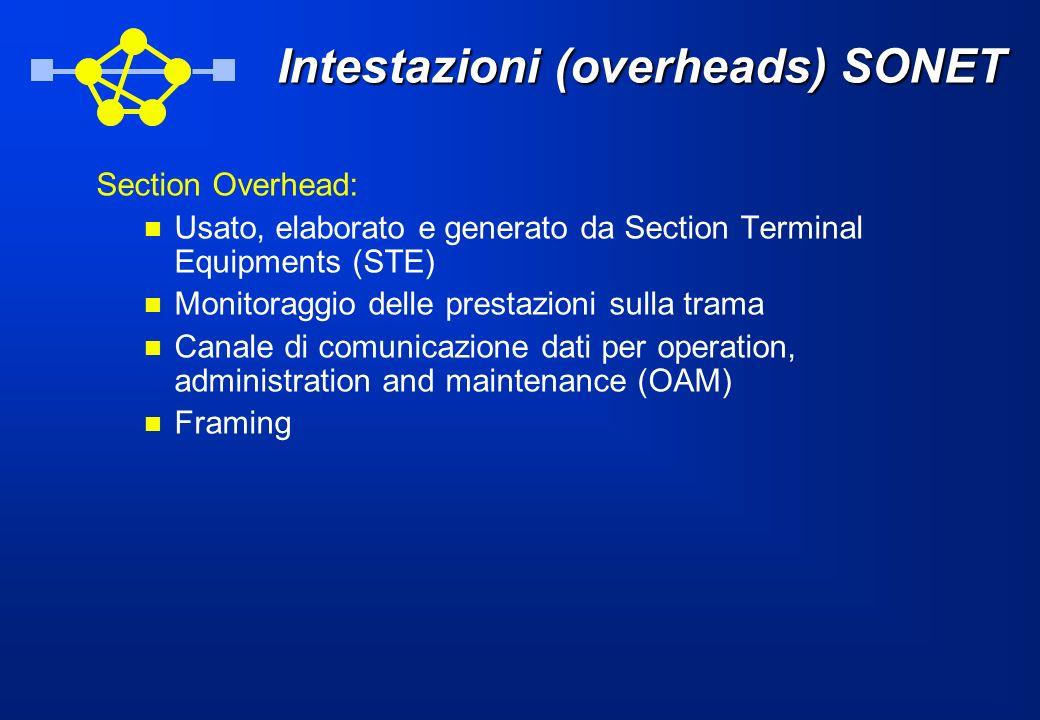 Intestazioni (overheads) SONET Section Overhead: Usato, elaborato e generato da Section Terminal Equipments (STE) Monitoraggio delle prestazioni sulla