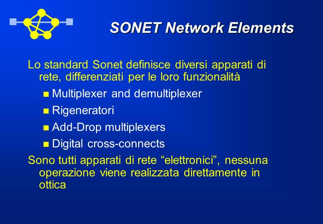 SONET Network Elements Lo standard Sonet definisce diversi apparati di rete, differenziati per le loro funzionalità Multiplexer and demultiplexer Rige