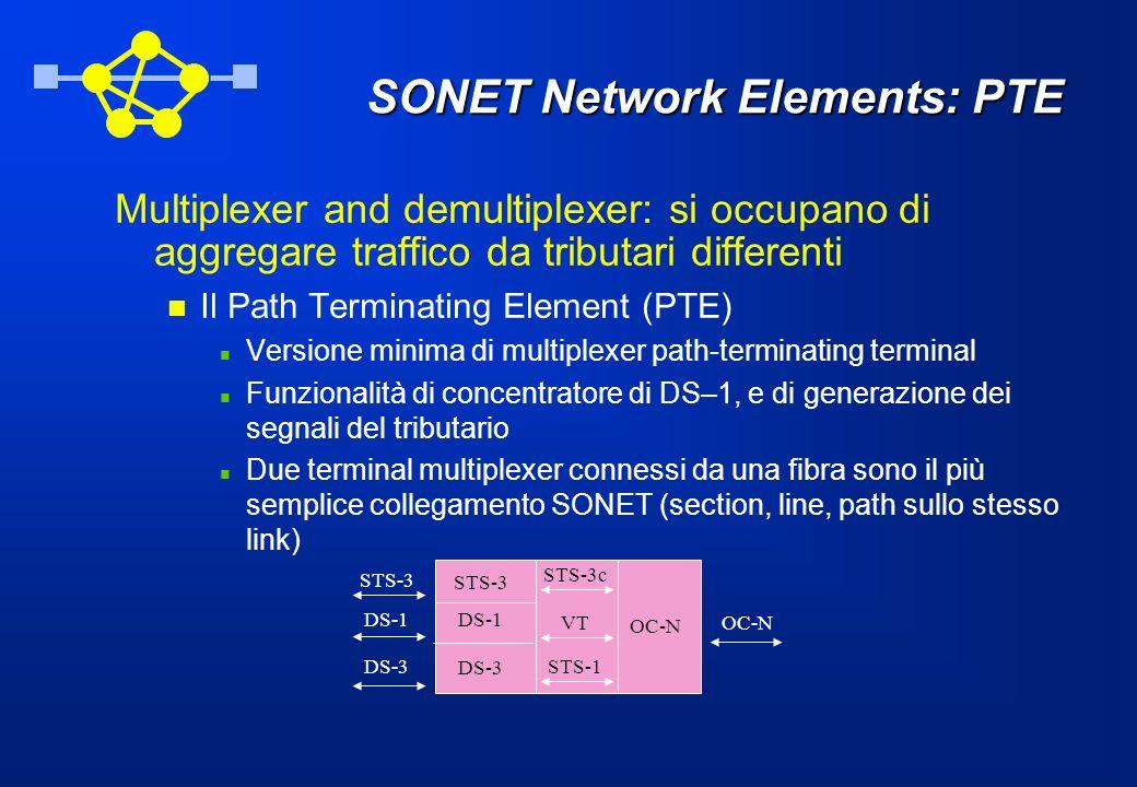 SONET Network Elements: PTE Multiplexer and demultiplexer: si occupano di aggregare traffico da tributari differenti Il Path Terminating Element (PTE)
