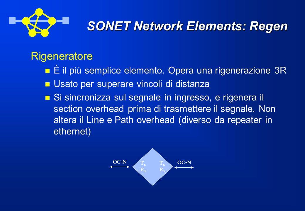 SONET Network Elements: Regen Rigeneratore È il più semplice elemento. Opera una rigenerazione 3R Usato per superare vincoli di distanza Si sincronizz