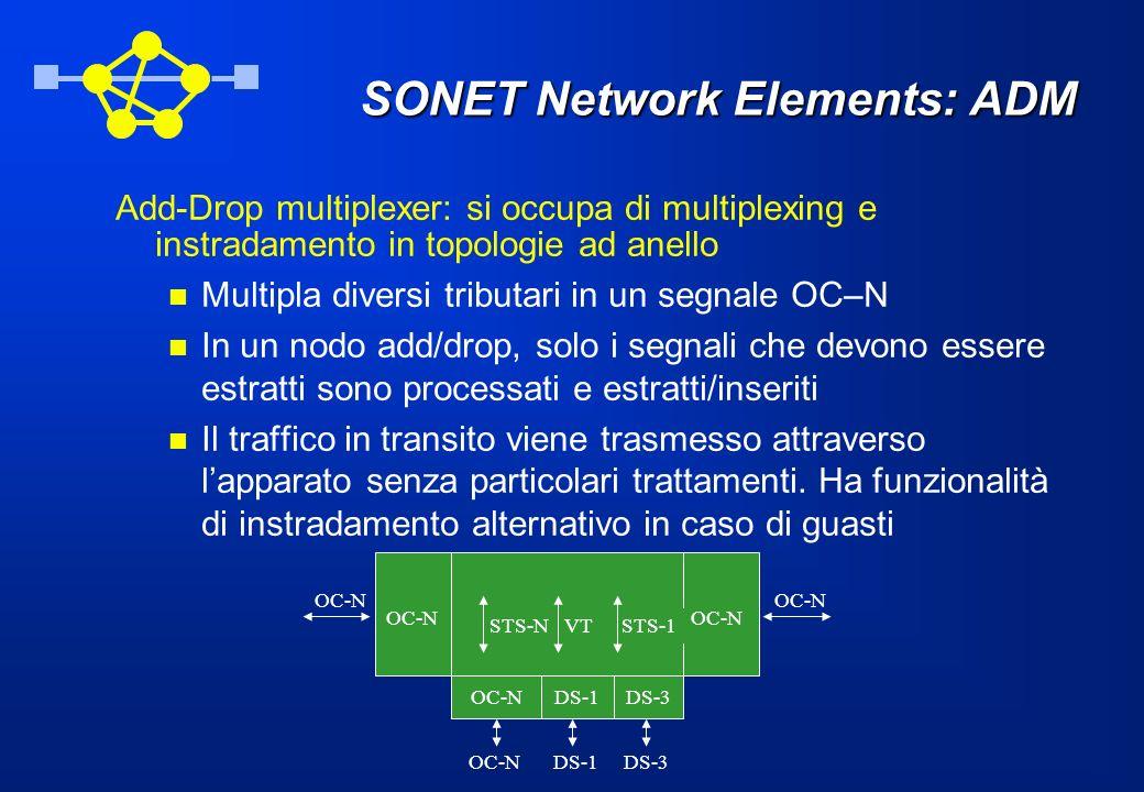 SONET Network Elements: ADM Add-Drop multiplexer: si occupa di multiplexing e instradamento in topologie ad anello Multipla diversi tributari in un se