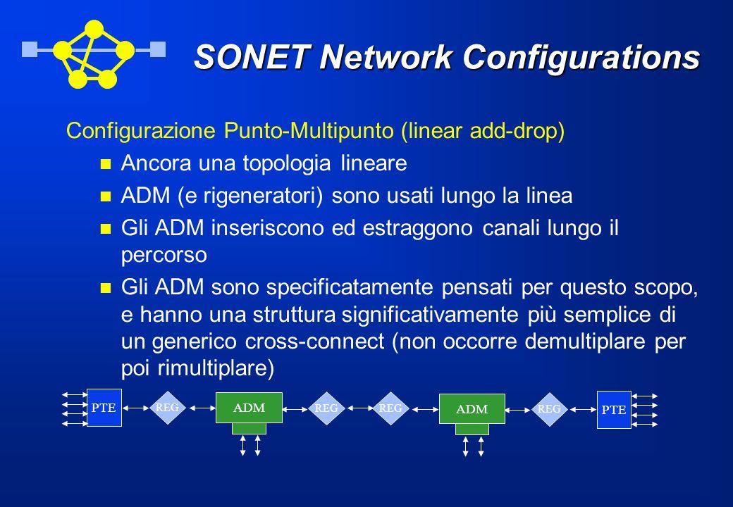 SONET Network Configurations Configurazione Punto-Multipunto (linear add-drop) Ancora una topologia lineare ADM (e rigeneratori) sono usati lungo la l