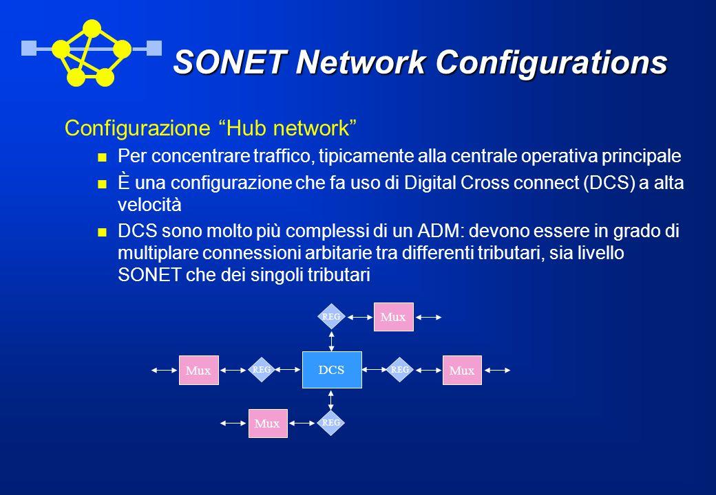 SONET Network Configurations Configurazione Hub network Per concentrare traffico, tipicamente alla centrale operativa principale È una configurazione