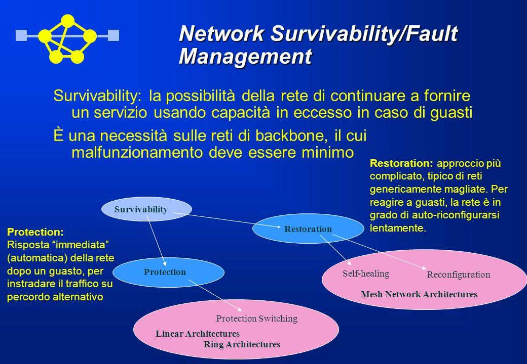 Network Survivability/Fault Management Survivability: la possibilità della rete di continuare a fornire un servizio usando capacità in eccesso in caso