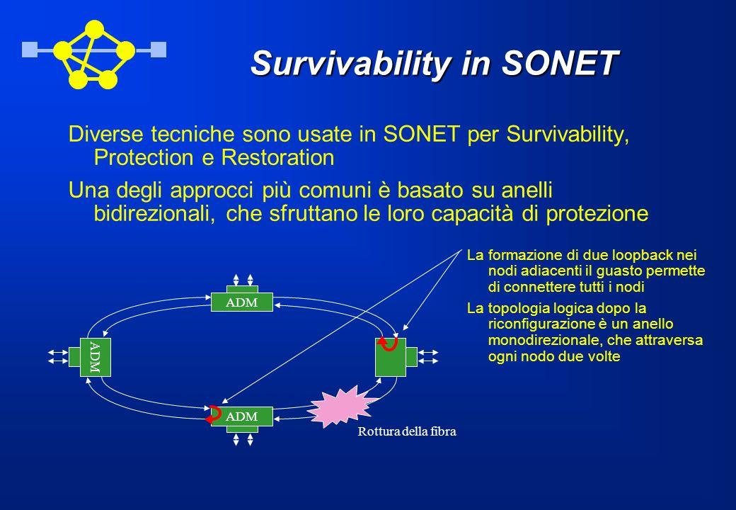 Survivability in SONET Diverse tecniche sono usate in SONET per Survivability, Protection e Restoration Una degli approcci più comuni è basato su anel