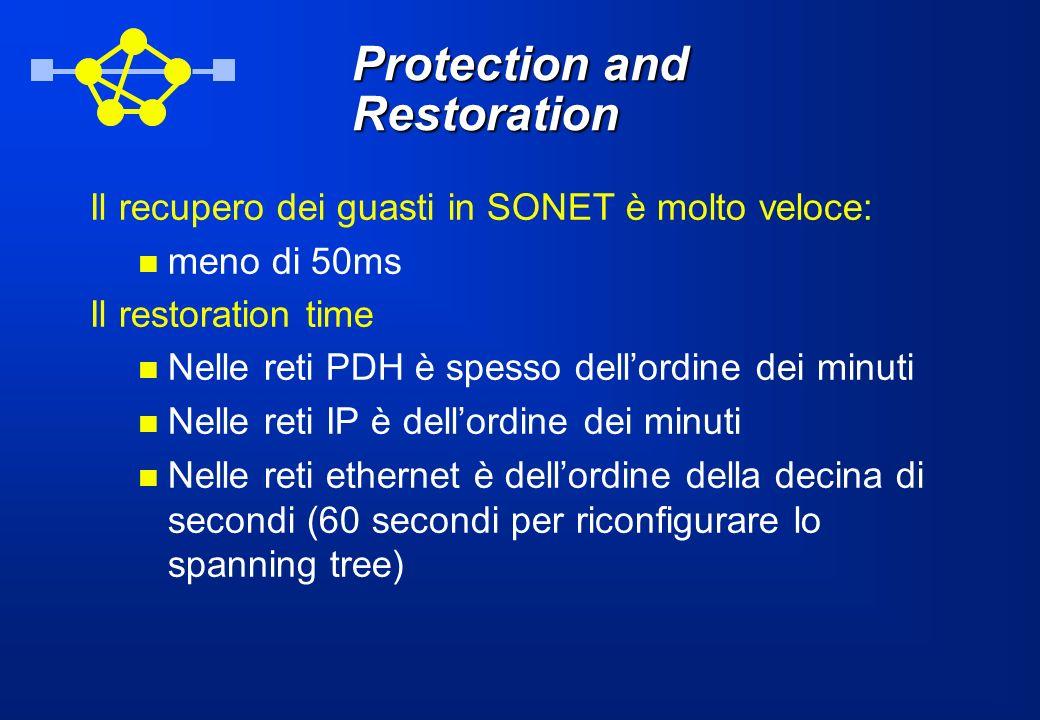 Protection and Restoration Il recupero dei guasti in SONET è molto veloce: meno di 50ms Il restoration time Nelle reti PDH è spesso dellordine dei min