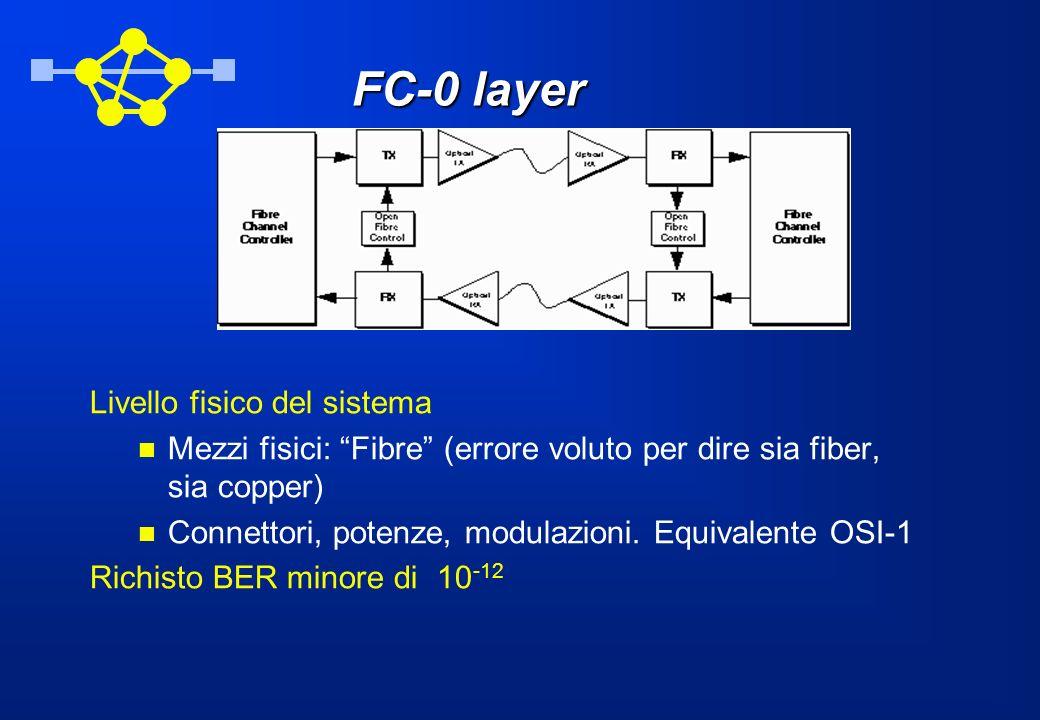 FC-0 layer Livello fisico del sistema Mezzi fisici: Fibre (errore voluto per dire sia fiber, sia copper) Connettori, potenze, modulazioni. Equivalente