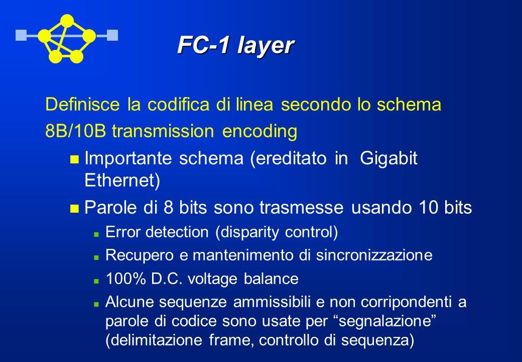FC-1 layer Definisce la codifica di linea secondo lo schema 8B/10B transmission encoding Importante schema (ereditato in Gigabit Ethernet) Parole di 8