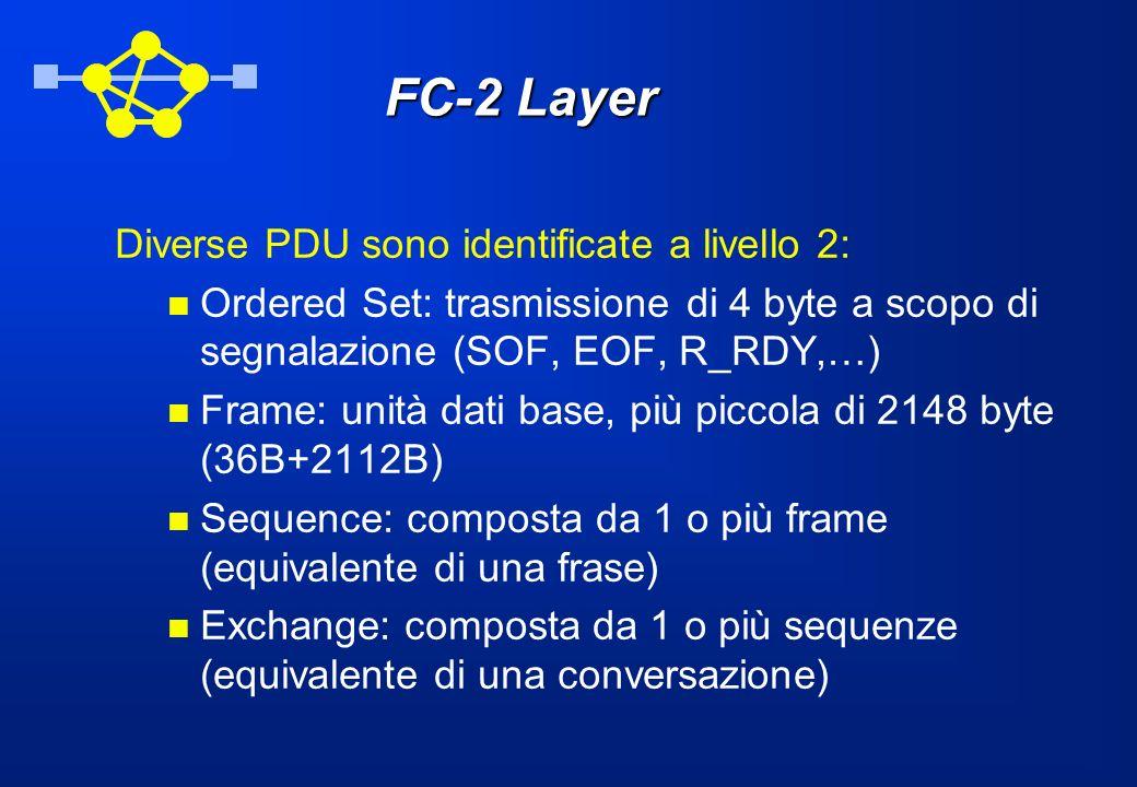FC-2 Layer Diverse PDU sono identificate a livello 2: Ordered Set: trasmissione di 4 byte a scopo di segnalazione (SOF, EOF, R_RDY,…) Frame: unità dat