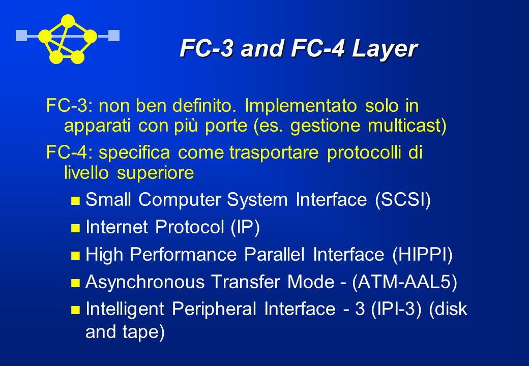 FC-3: non ben definito. Implementato solo in apparati con più porte (es. gestione multicast) FC-4: specifica come trasportare protocolli di livello su