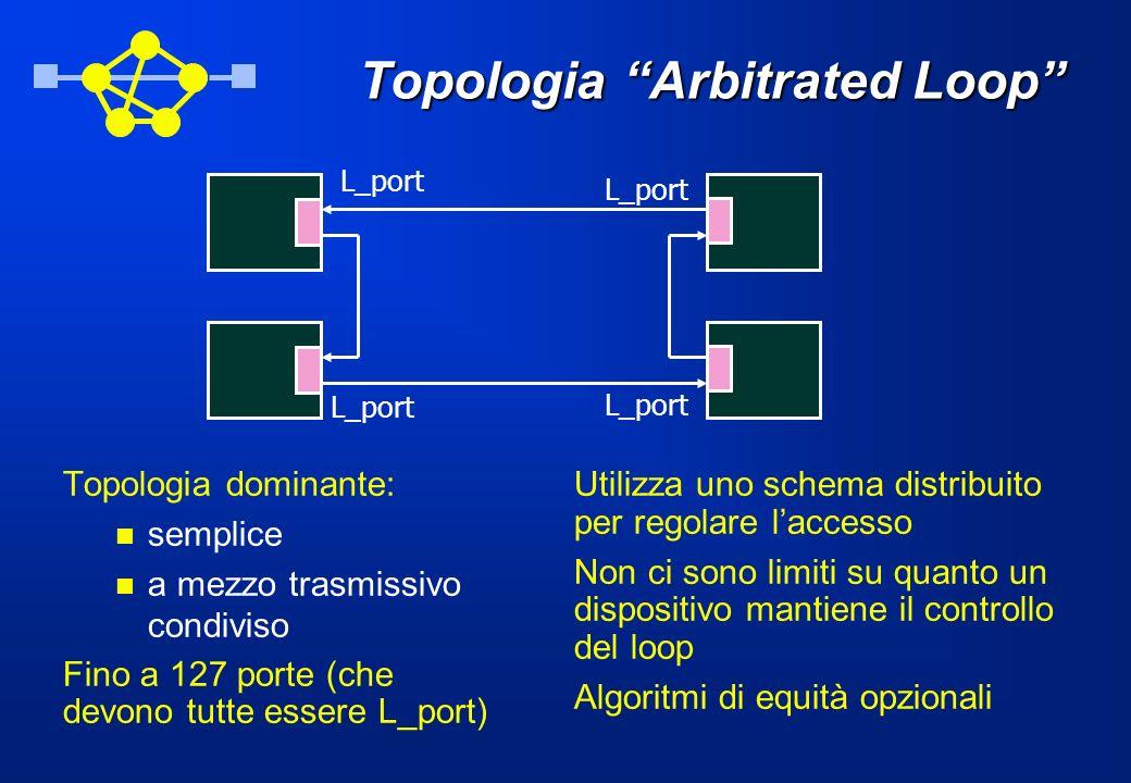 Topologia Arbitrated Loop Topologia dominante: semplice a mezzo trasmissivo condiviso Fino a 127 porte (che devono tutte essere L_port) Utilizza uno s
