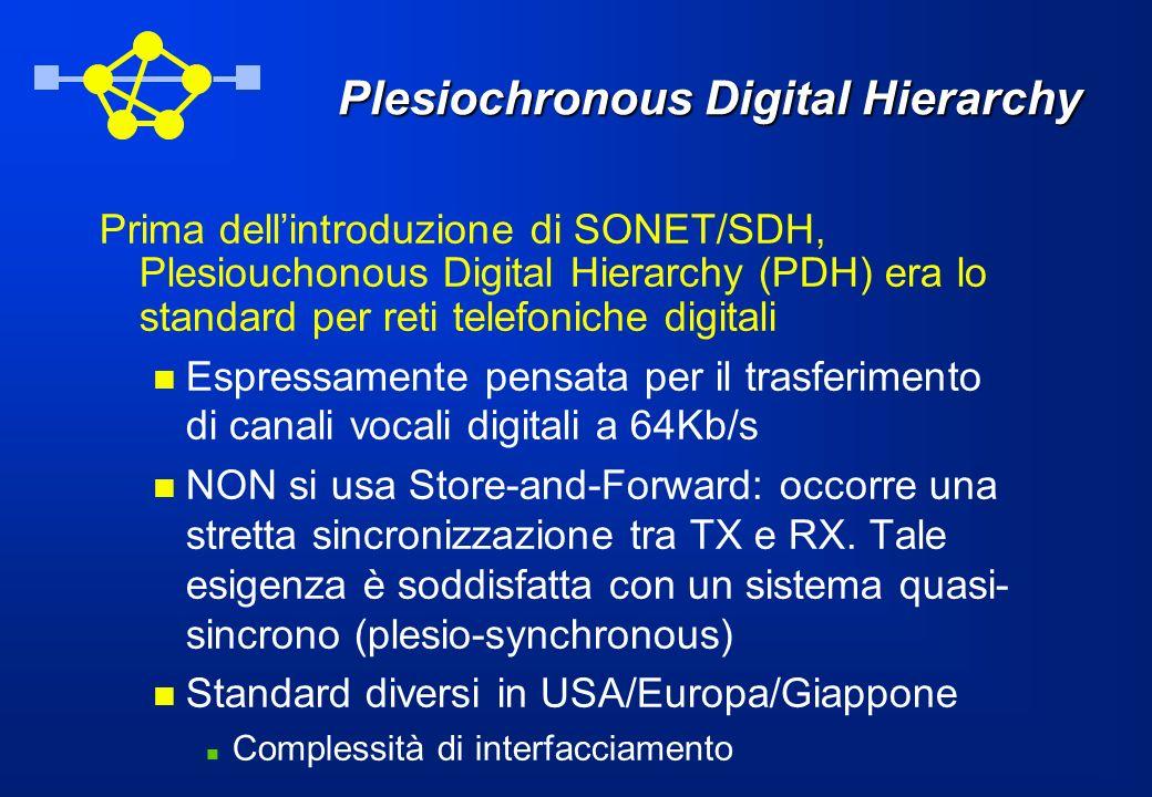 Plesiochronous Digital Hierarchy Prima dellintroduzione di SONET/SDH, Plesiouchonous Digital Hierarchy (PDH) era lo standard per reti telefoniche digi