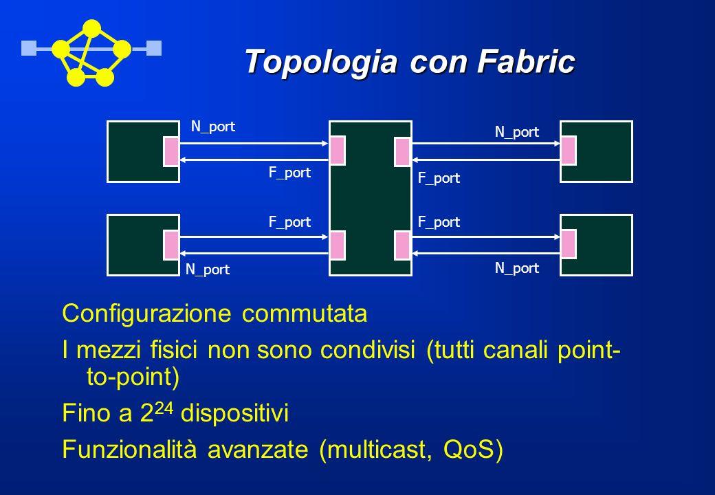 Topologia con Fabric Configurazione commutata I mezzi fisici non sono condivisi (tutti canali point- to-point) Fino a 2 24 dispositivi Funzionalità av