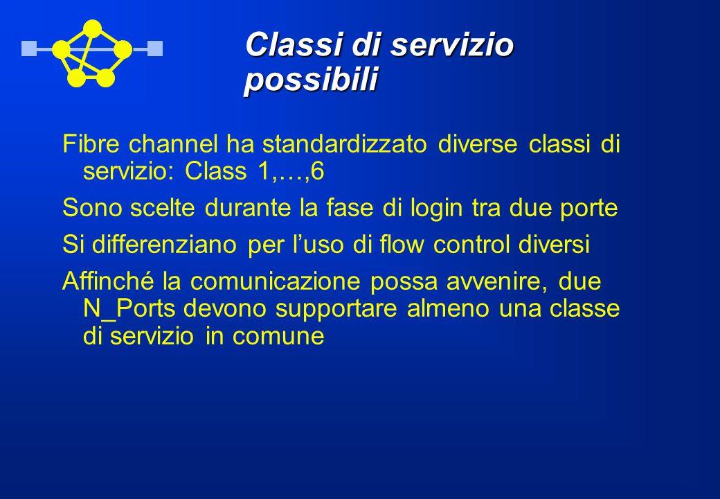 Classi di servizio possibili Fibre channel ha standardizzato diverse classi di servizio: Class 1,…,6 Sono scelte durante la fase di login tra due port